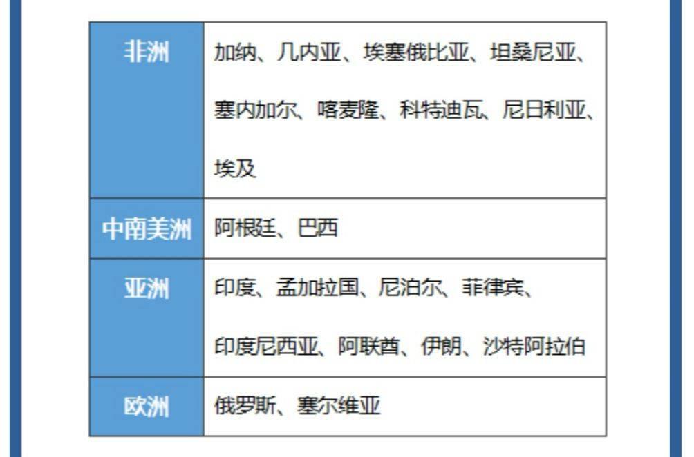 南航暂停承运21国始发旅客中转赴华