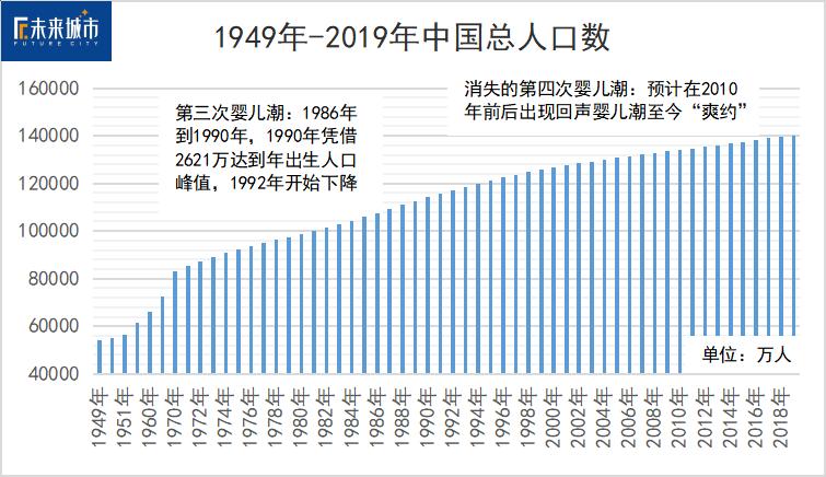 人口结构包括哪些方面_资本新风口 2030年我国养老产业市场规模超10万亿