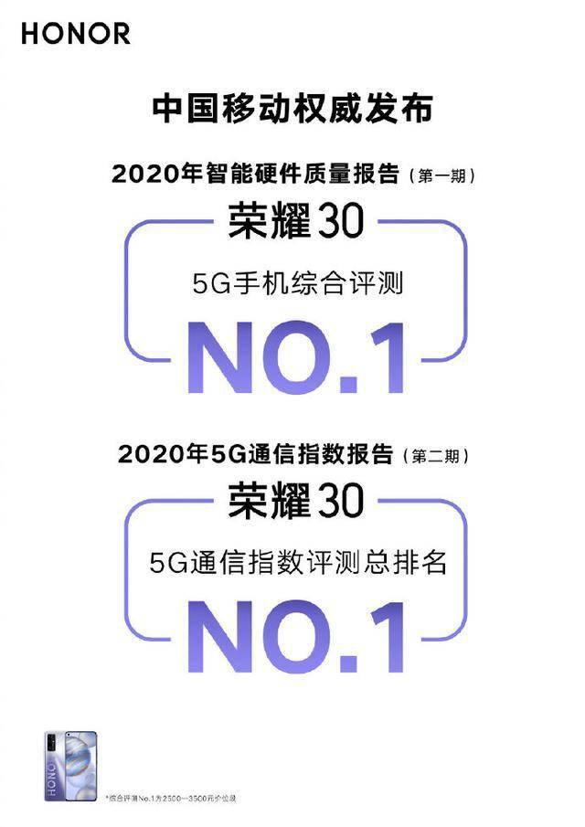 最高优惠300还可享全年保价,荣耀30系列11.11惊喜不断