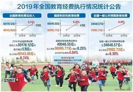 教育投资占gdp_2019上海科创中心建设报告出炉研发投入占GDP比重达4%
