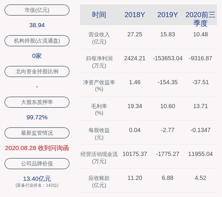华昌达董事长_风险!华昌达:董事长592万股股份被司法冻结