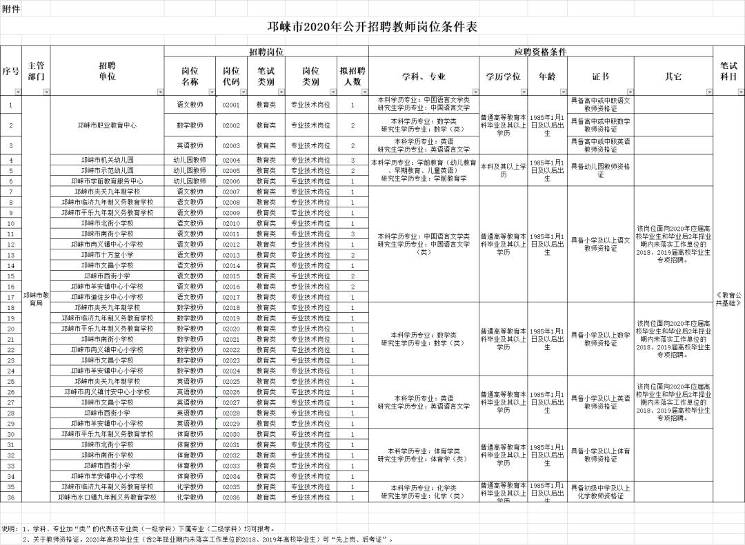 邛崃人口_邛崃市2020年公开招聘教师46名