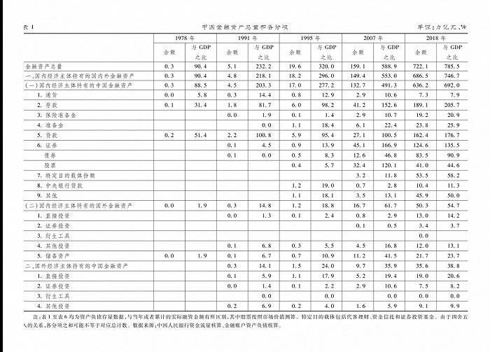 一八年浙江经济总量_一九八八年当兵图片