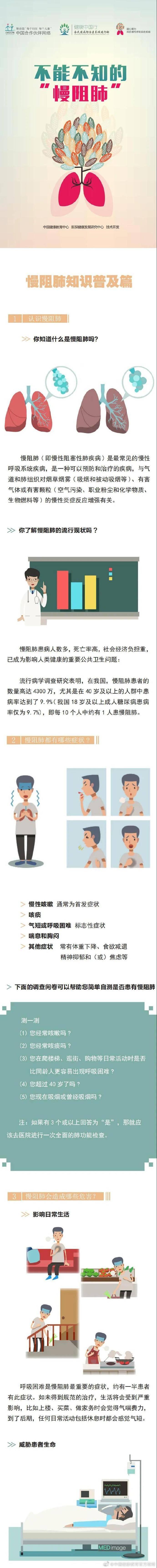 慢阻肺知识普及篇