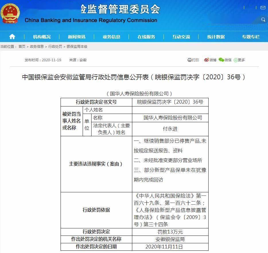 销售已停售产品等 国华人寿被罚13万