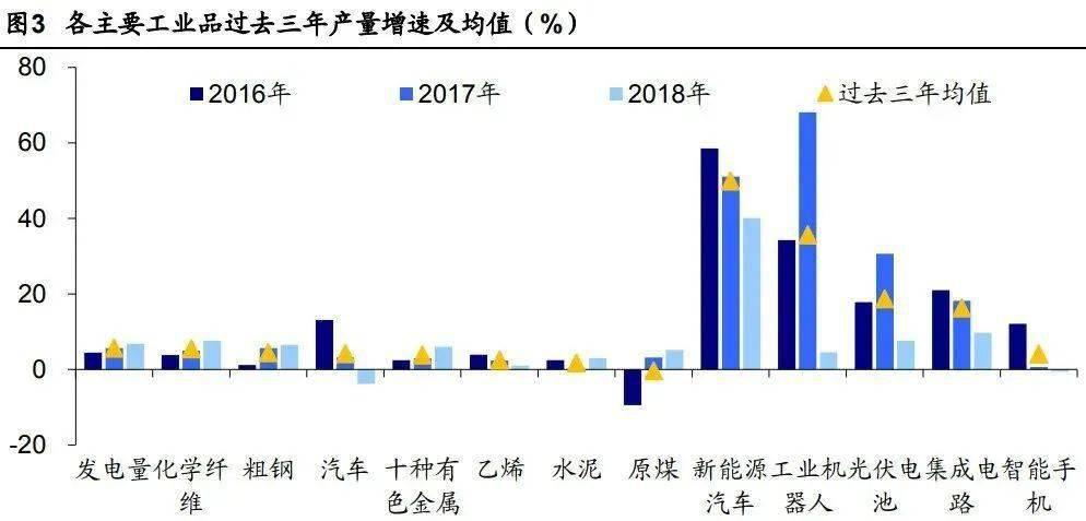 制造业gdp_中国制造业图片