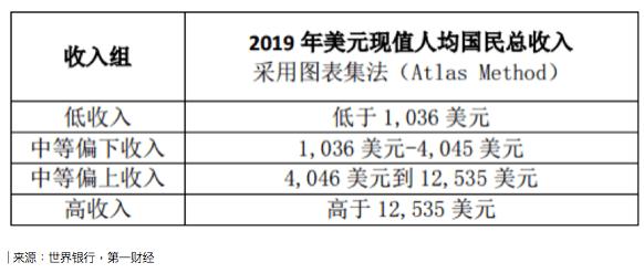 gdp总值比2021年翻一番_2020年我国gdp总值