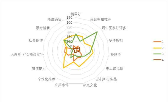 简述方差分析的原理_方差分析的思维导图