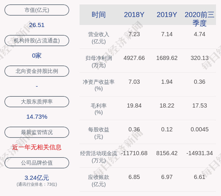 中通国脉:副总经理张秋明解除质押28万股