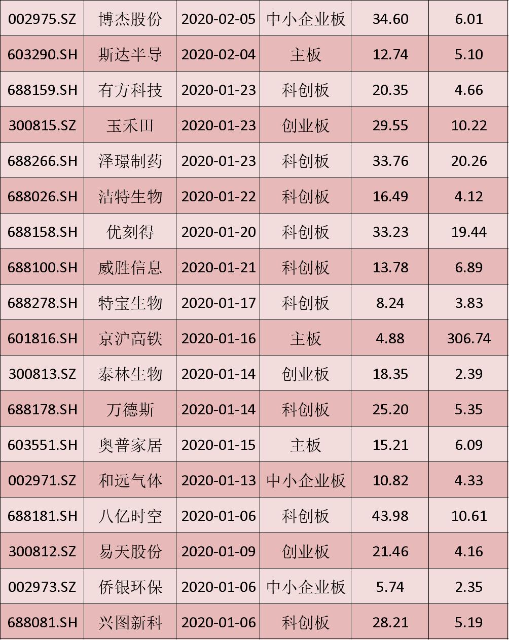 2020年中国投行排名_中国年手抄报