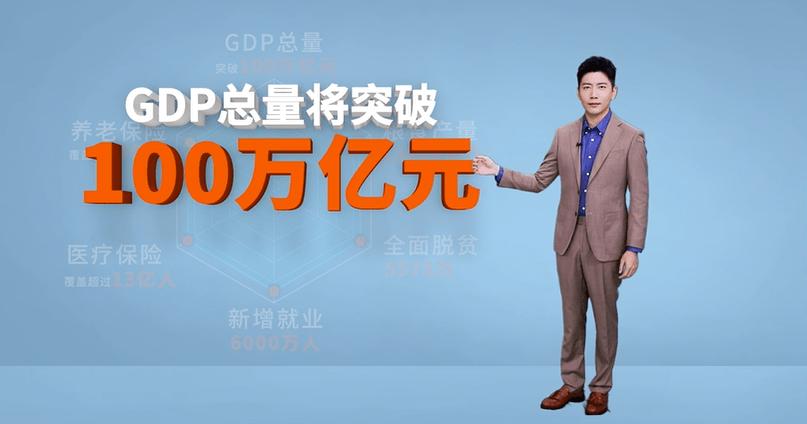 湖南2020年经济总量预测_2020湖南跨年王一博图