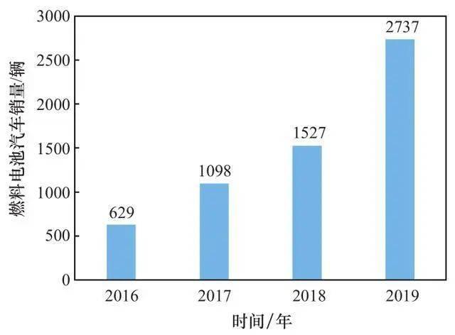 2018年上半年武鸣工业经济总量_2018年武鸣三月三图片