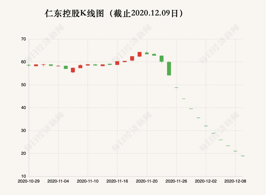 """A股最强""""绞肉机""""!这只股票连续11个跌停,股民人均巨亏191万元"""