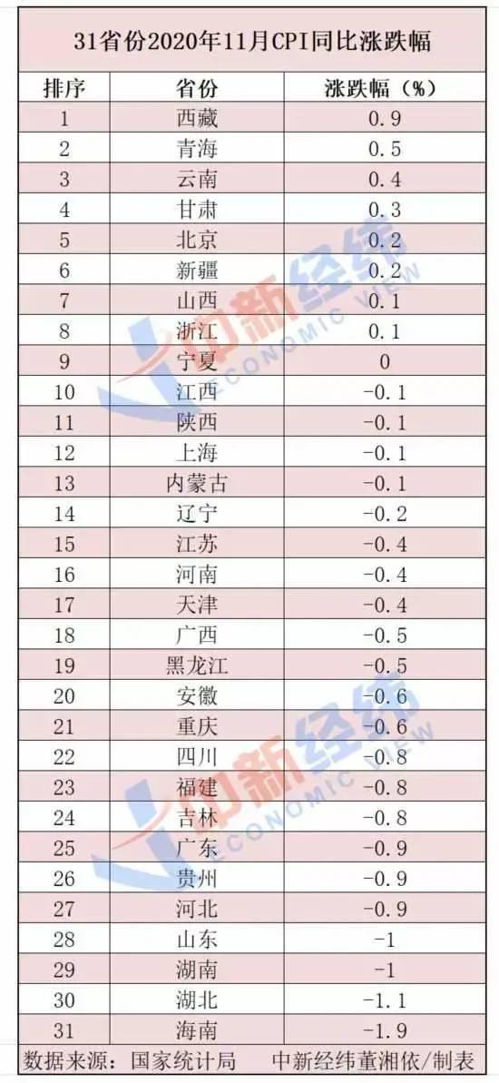 曲靖市gdp2021全国排第几_18省份公布一季度GDP增速 这6个省市跑赢全国,湖北暂列第一(3)