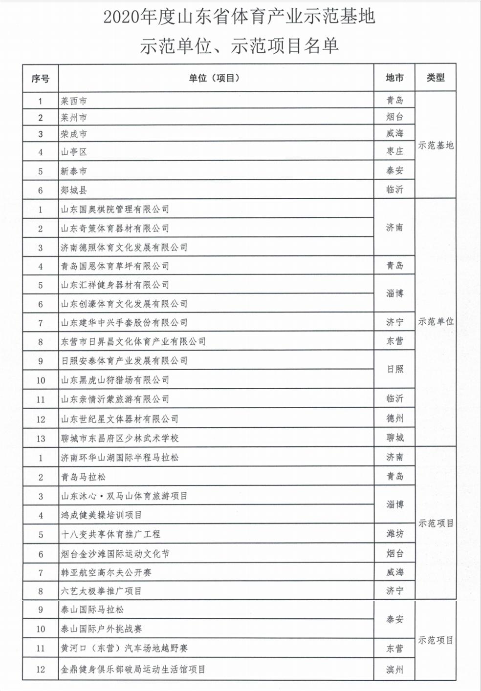 http://www.iitime.cn/tiyu/147000.html