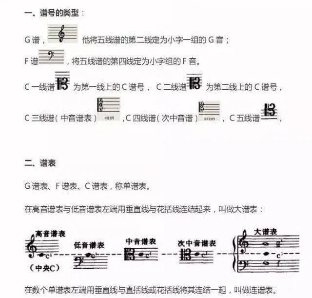 快速记曲谱_钢琴简单曲谱