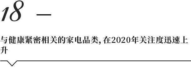 "CBD上海建博会   一周""建""闻:2020与健康紧密相关的家电品类关注度上升;中国已成世界第一大实物消费市场"