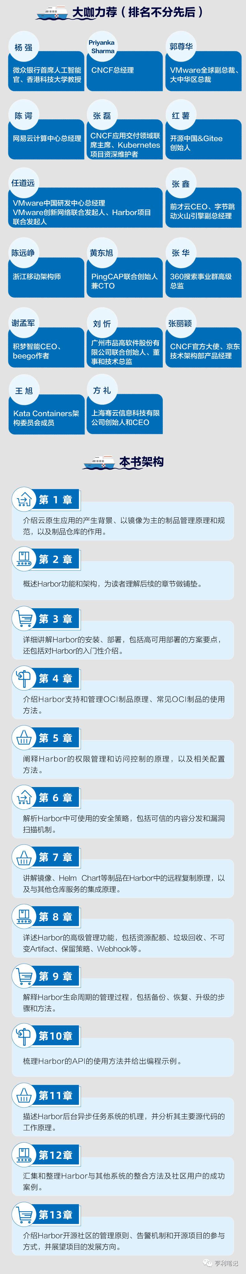 港务局指南招聘英语翻译