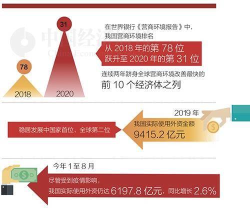 2020年中国经济总量黄皮书_感动中国2020