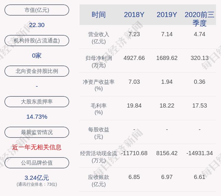 中通国脉:曲国利解除67万股质押,李春田解除62万股质押