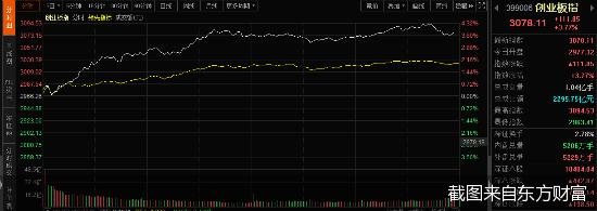"""a股""""开门"""",100多名涨停投资者收到红包"""