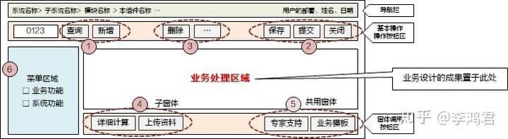 界面设计方法(2):活动功能的设计