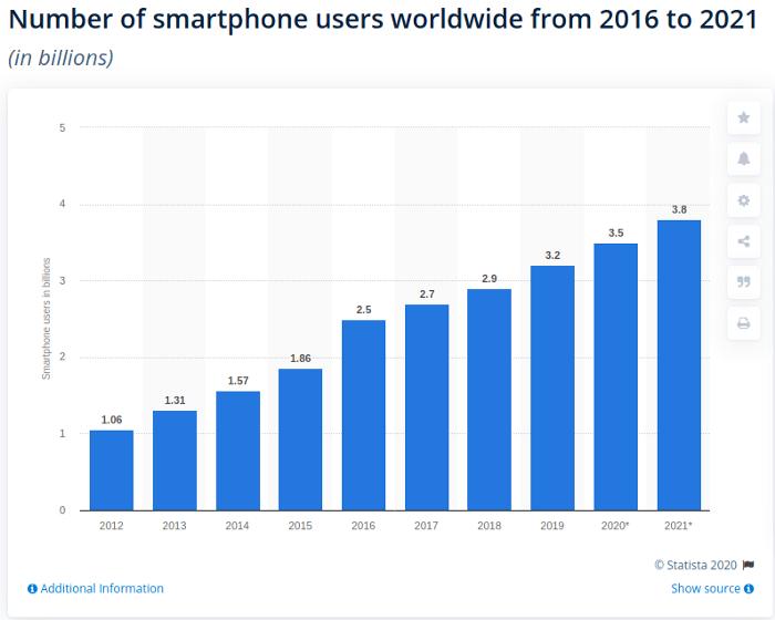 21个2021年软件开发趋势预测
