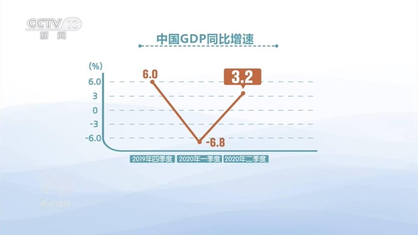 2917世界经济总量_经济总量世界第二