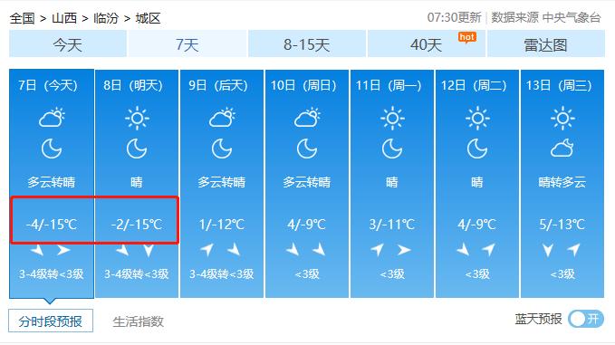 冻哭了!山西迎来入冬最低气温!你正处一年最危险的27天!防寒保命10招送上!  第10张