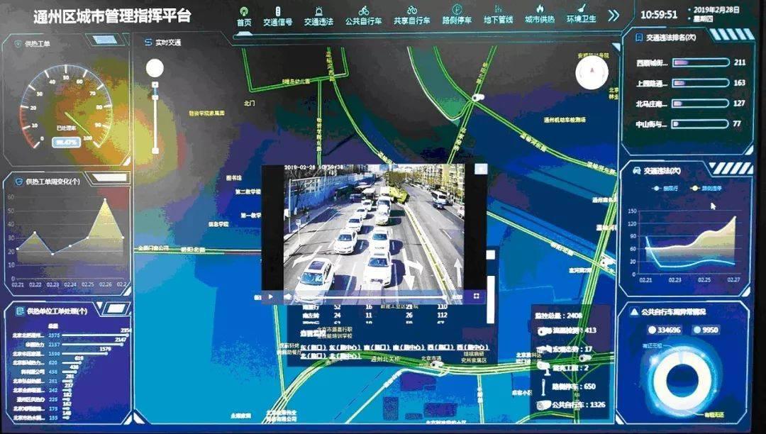 好事儿!副中心7干道开通绿波带,平均车速可提高15.6%