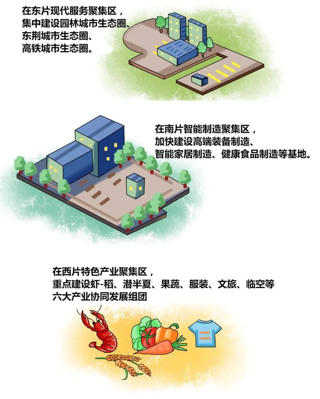 2025郑州人均gdp_深圳用了38年,从香港GDP的0.2 到反超,早已坐实粤港澳龙头