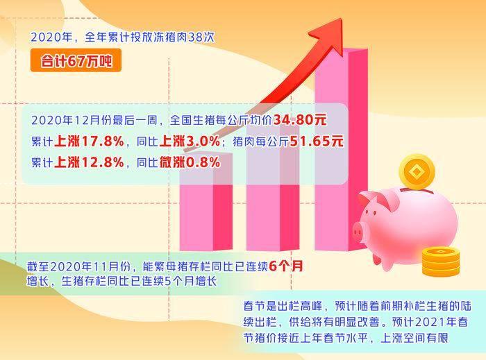 生猪期货上市了,养殖、加工企业怎么应对?