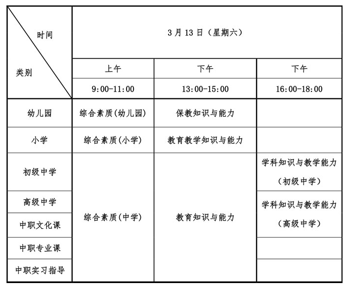2021年上半年中小学教师资格考试公告:考前14天起自测体温