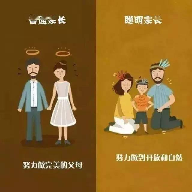 家长聪明还是平庸,10张图告诉你差距在哪?第一张就躺枪!  第8张