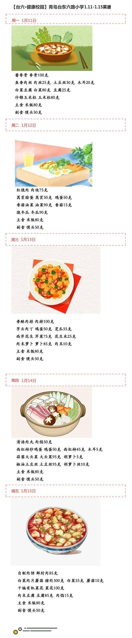 青岛台东六路小学师生午餐带量食谱(2020/1/11