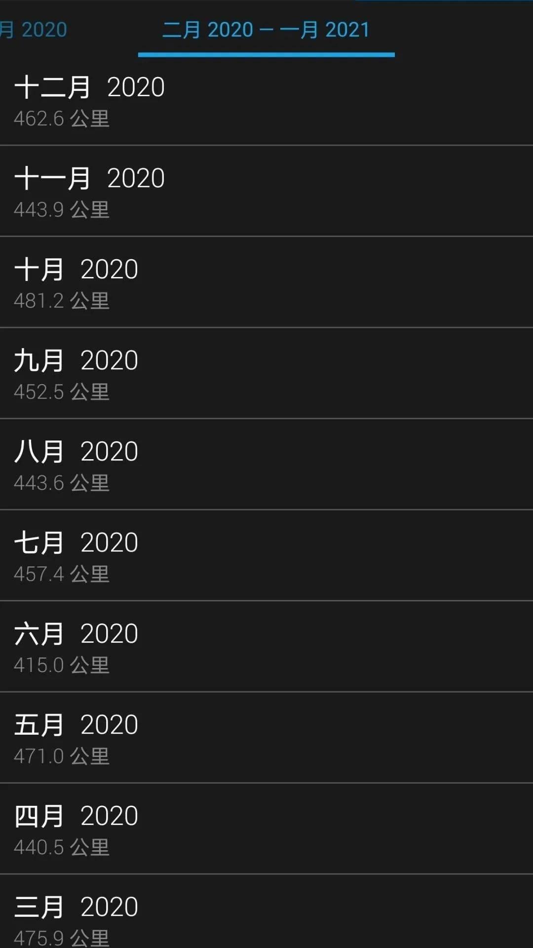 佳速度2020年报出炉!点击查看我们的成长时光