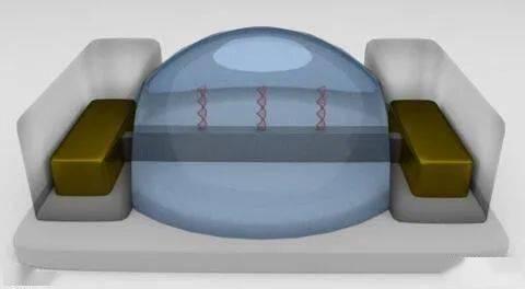 IMEC展示基于FinFET的最小生物传感器,实现分子级检测