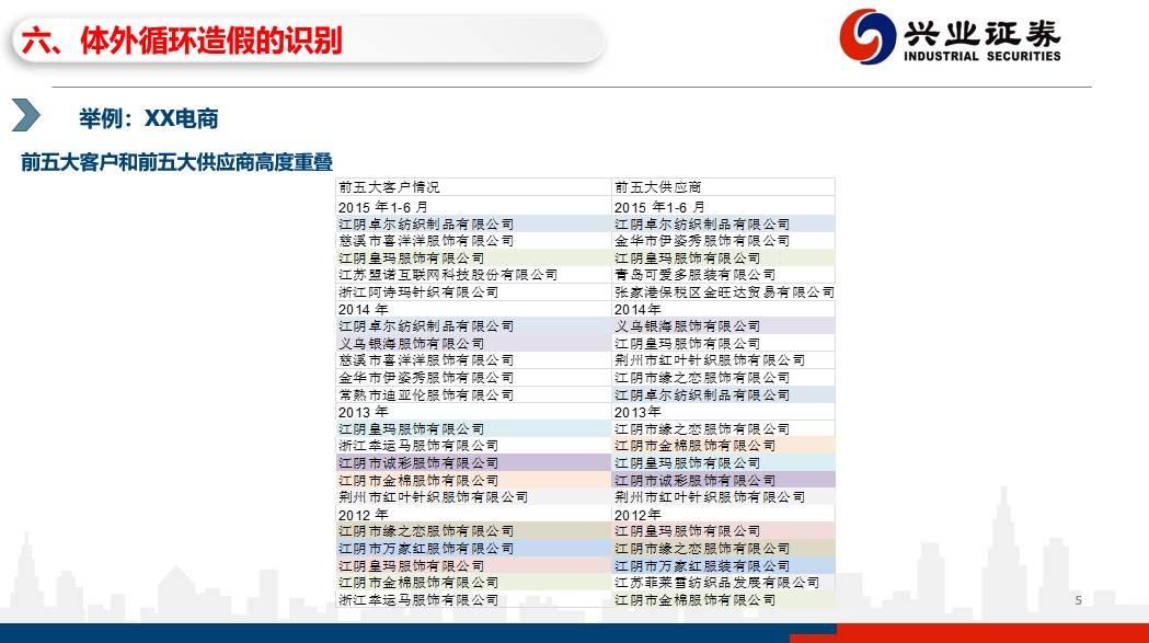 独家|南极电商陷造假质疑,张玉祥:我是学法律的,我会去造假吗?