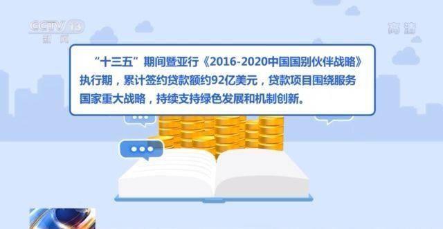20.85亿美元!2020年亚洲开发银行在华贷款规模创新高