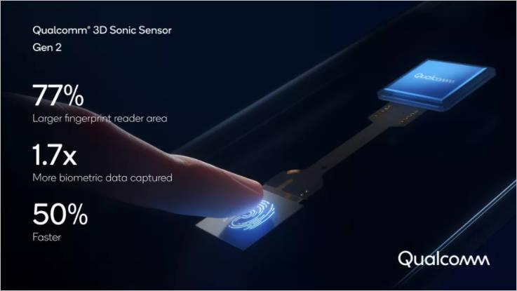 高通发布新款超声波屏下指纹传感器:解锁手机速度提高 50%