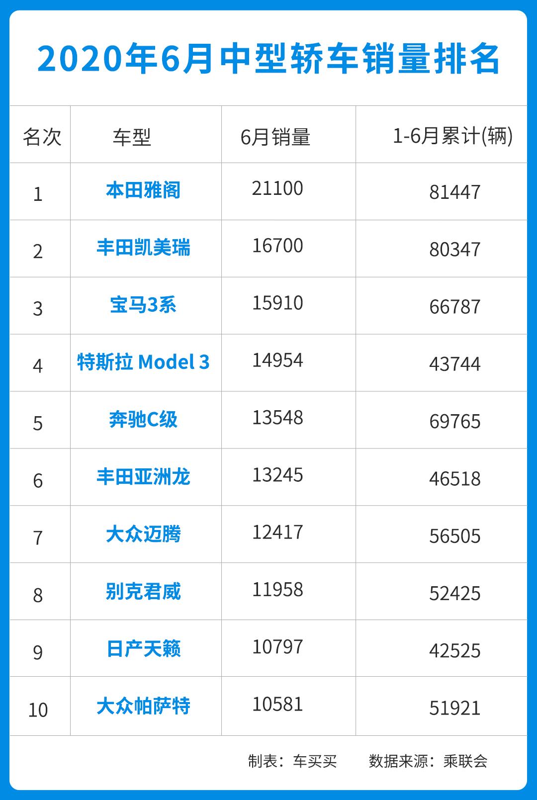 14.58万买红旗等于雅阁!这些中国车怎么了?