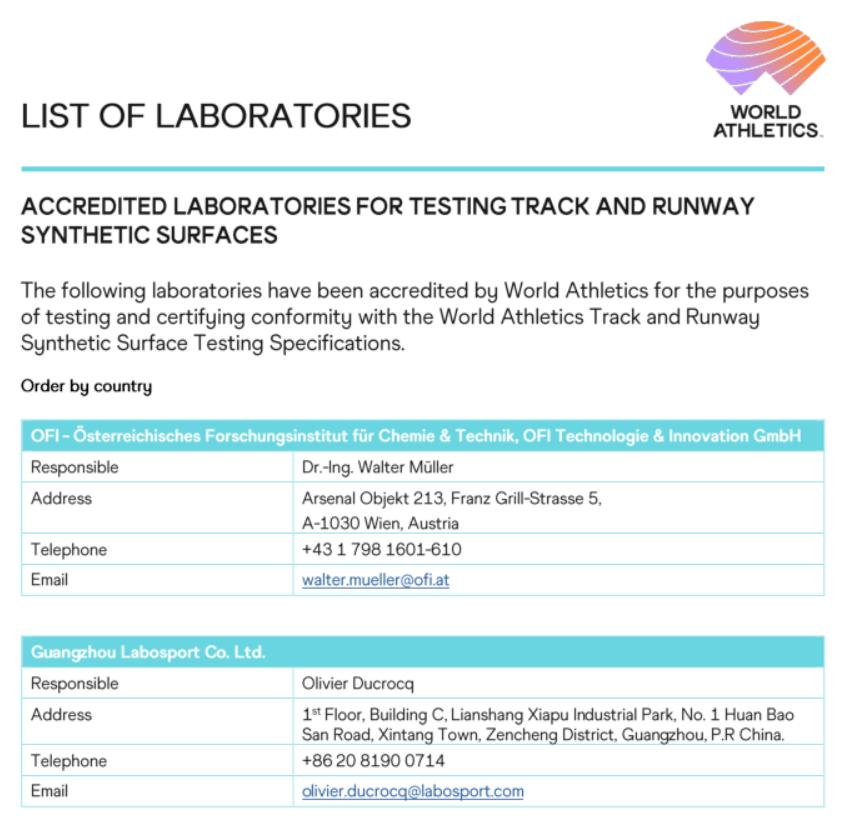 国际田联认证的18个运动表面测试实验室(中国有4个)