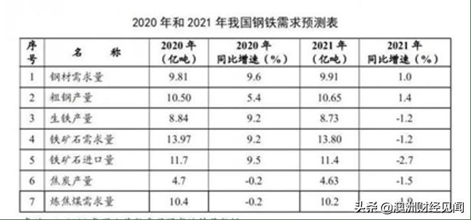 中国,为什么必须非要买澳洲铁矿石