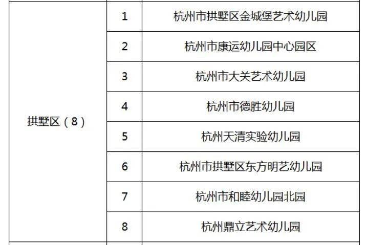 最新出炉!拱墅8所幼儿园上榜省级名单