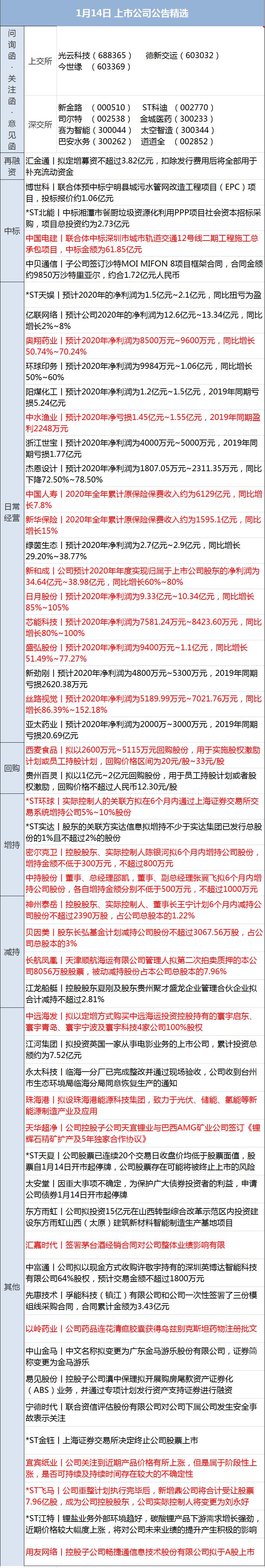 早财经丨黑龙江新增确诊40例,无症状感染者50例;美国国会众议院投票通过特朗普弹劾案;日本将全面禁止外国人入境