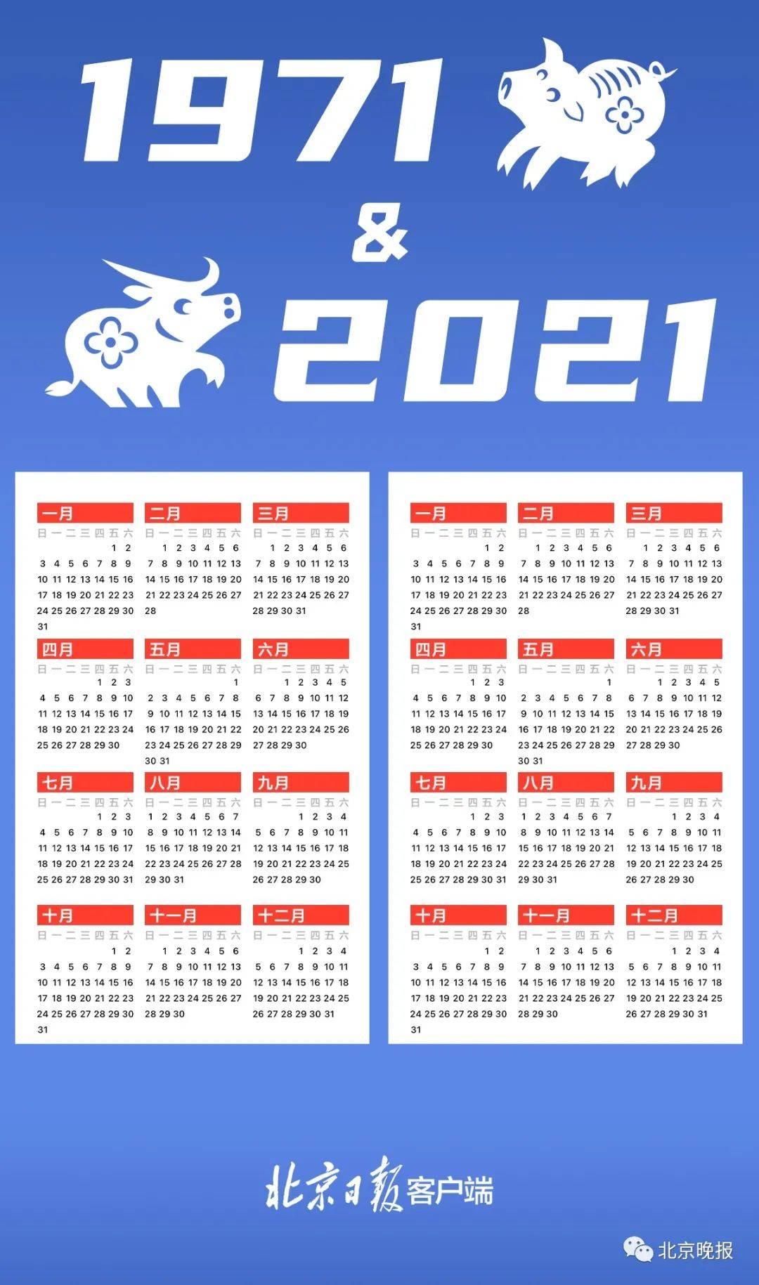 """2021年日历和1971年的一样!真的是""""50年一遇""""?"""