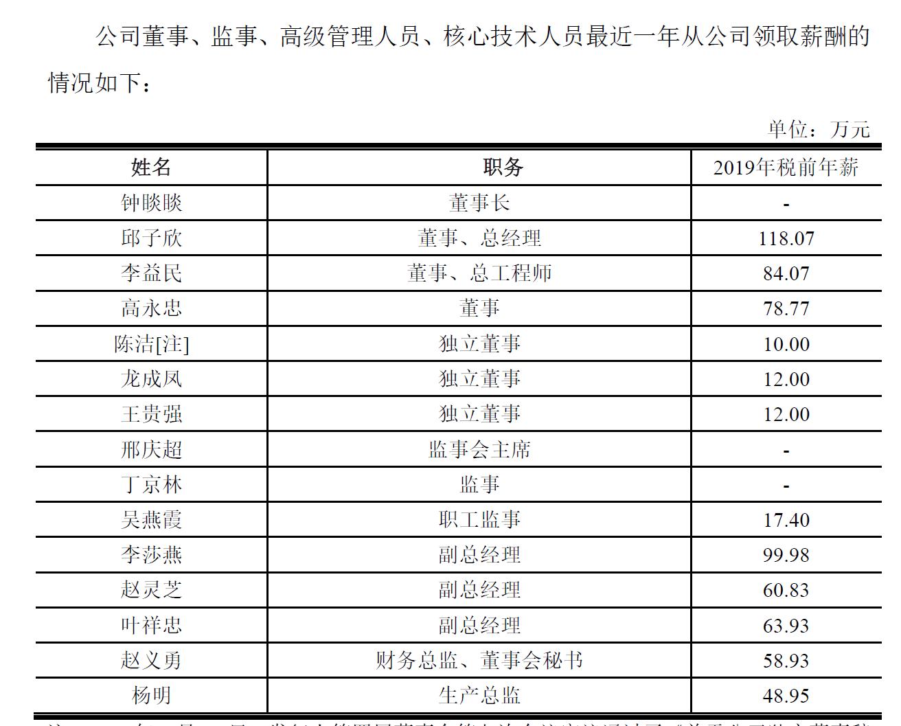 首富钟睒睒辞职,万泰生物股价下跌,新董事长邱子欣什么来头?