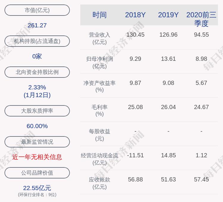 廉江市绿色东方新能源有限公司环境违法被罚33.84万元