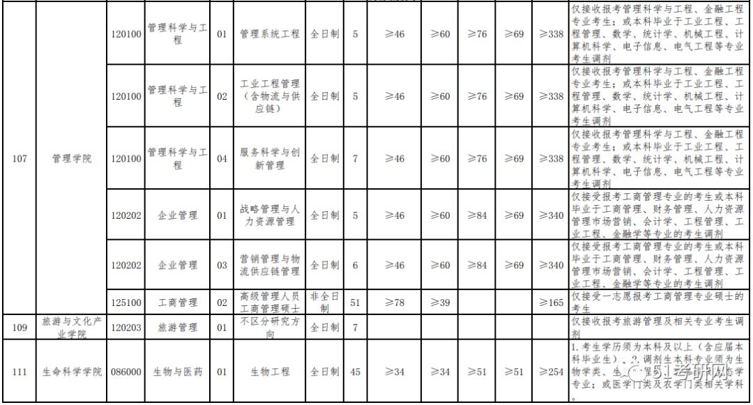 中国民族人口比例_2016我国期刊出版分布情况调研