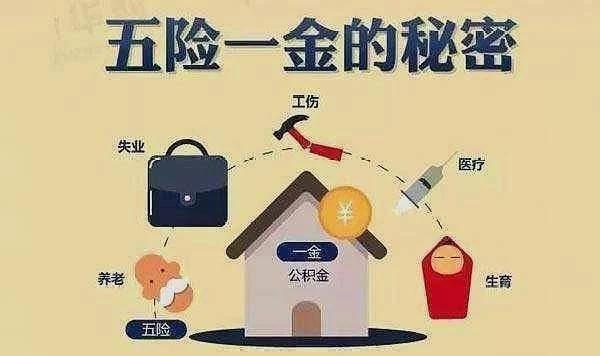 五险一金是什么意思(五险一金可以取出来吗)插图(2)